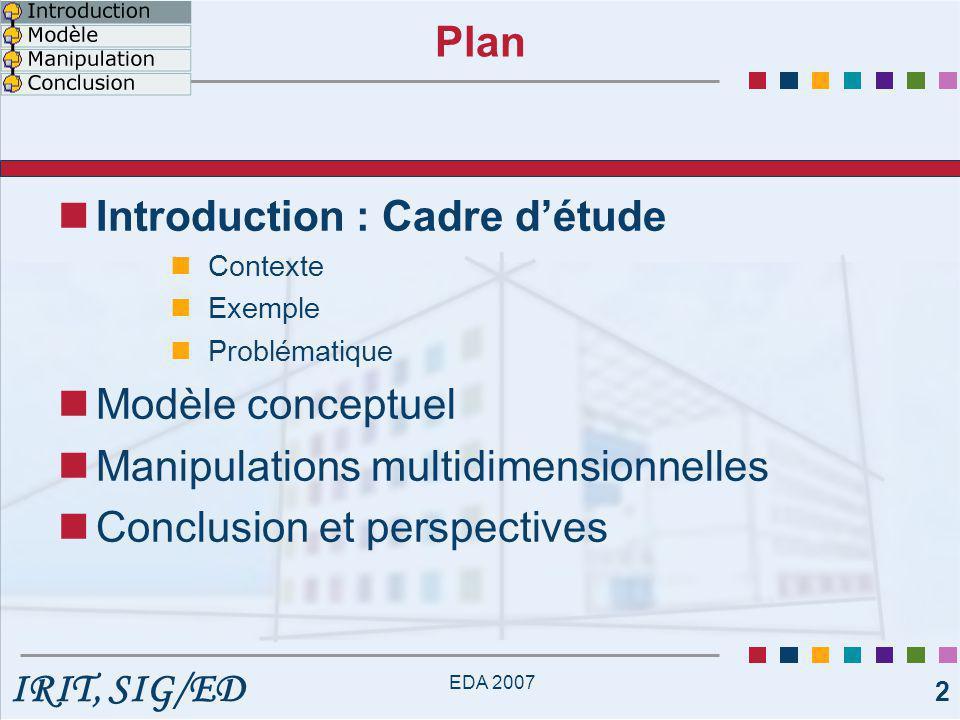 IRIT, SIG/ED EDA 2007 3 Contexte Analyse en ligne (OLAP) Contexte de ces travaux