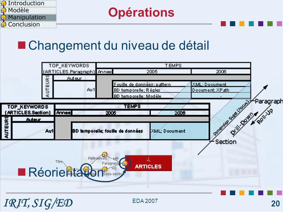 IRIT, SIG/ED EDA 2007 20 Changement du niveau de détail Réorientation Opérations