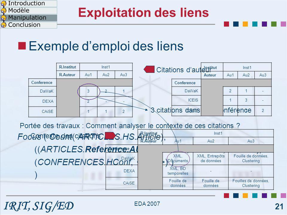 IRIT, SIG/ED EDA 2007 21 Exploitation des liens Exemple d'emploi des liens Focus ( Count( ARTICLES.HS.Article), ((ARTICLES.Reference.AUTEURS.HA, ), (CONFERENCES.HConf, ) ) ) R.InstitutInst1 R.AuteurAu1Au2Au3 Conference DaWaK XML, Documents XML, Entrepôts de données Fouille de données, Clustering DEXA XML, BD temporelles -- CAiSE Fouille de données Fouilles de données, Clustering R.InstitutInst1 R.AuteurAu1Au2Au3 Conference DaWaK 321 DEXA 2-- CAiSE 112 Contexte des citations Citations d'auteur 3 citations dans une conférence Portée des travaux : Comment analyser le contexte de ces citations .
