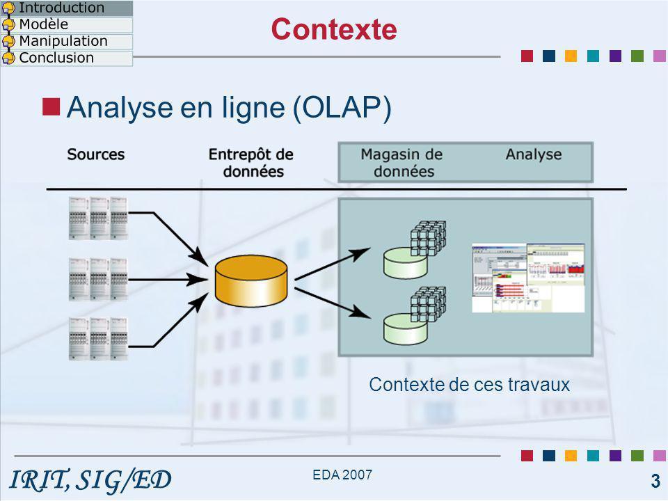 IRIT, SIG/ED EDA 2007 4 Pourquoi se soucier des documents .