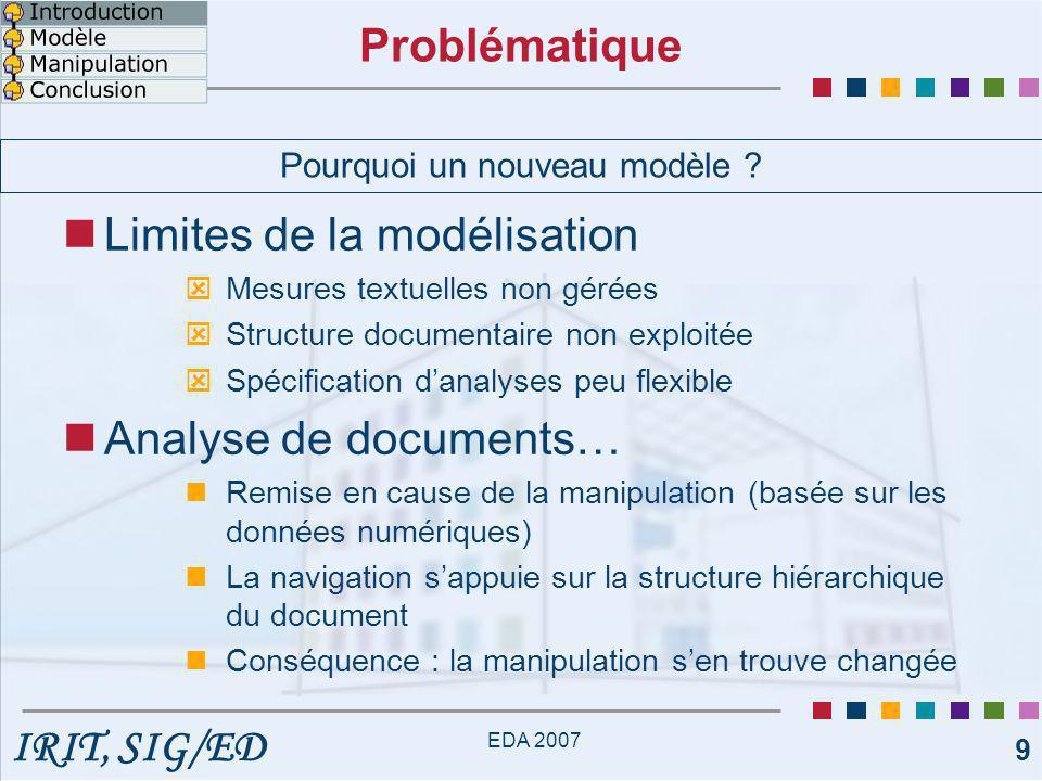 IRIT, SIG/ED EDA 2007 10 MODELE Introduction :cadre de l'étude Modèle conceptuel Concept : Dimensions regroupées en Galaxie Application Manipulations multidimensionnelles Conclusion et perspectives