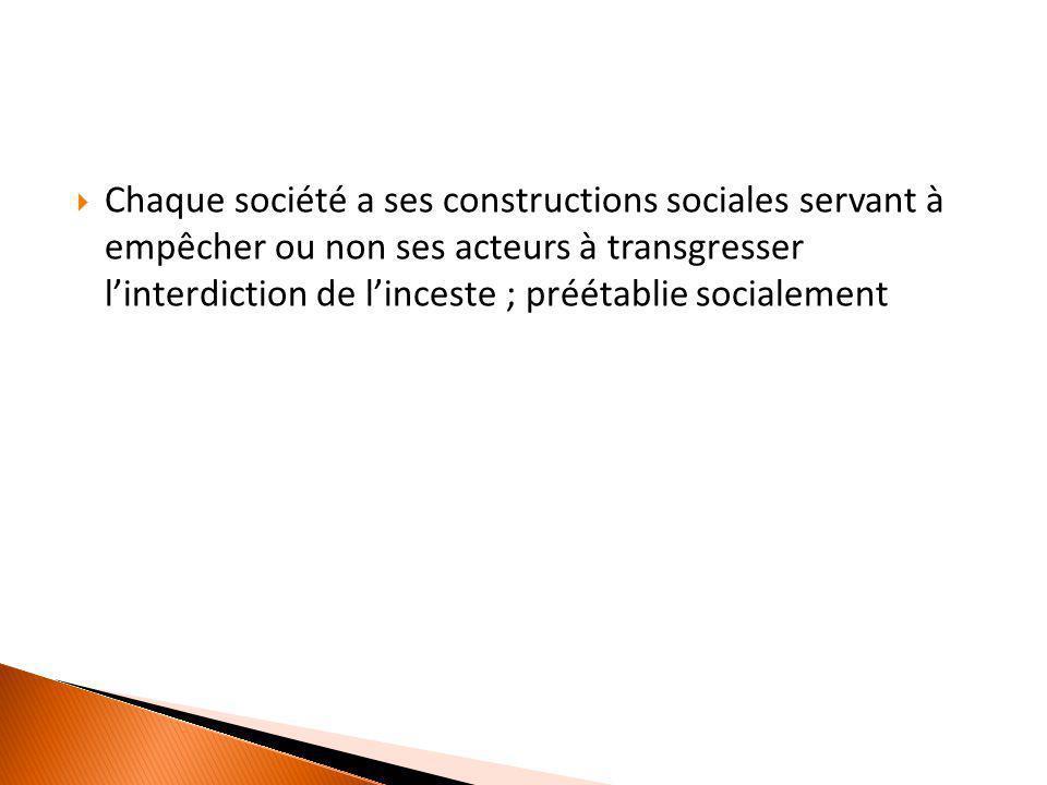  Chaque société a ses constructions sociales servant à empêcher ou non ses acteurs à transgresser l'interdiction de l'inceste ; préétablie socialemen