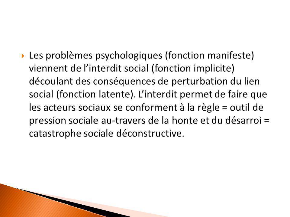  Les problèmes psychologiques (fonction manifeste) viennent de l'interdit social (fonction implicite) découlant des conséquences de perturbation du l