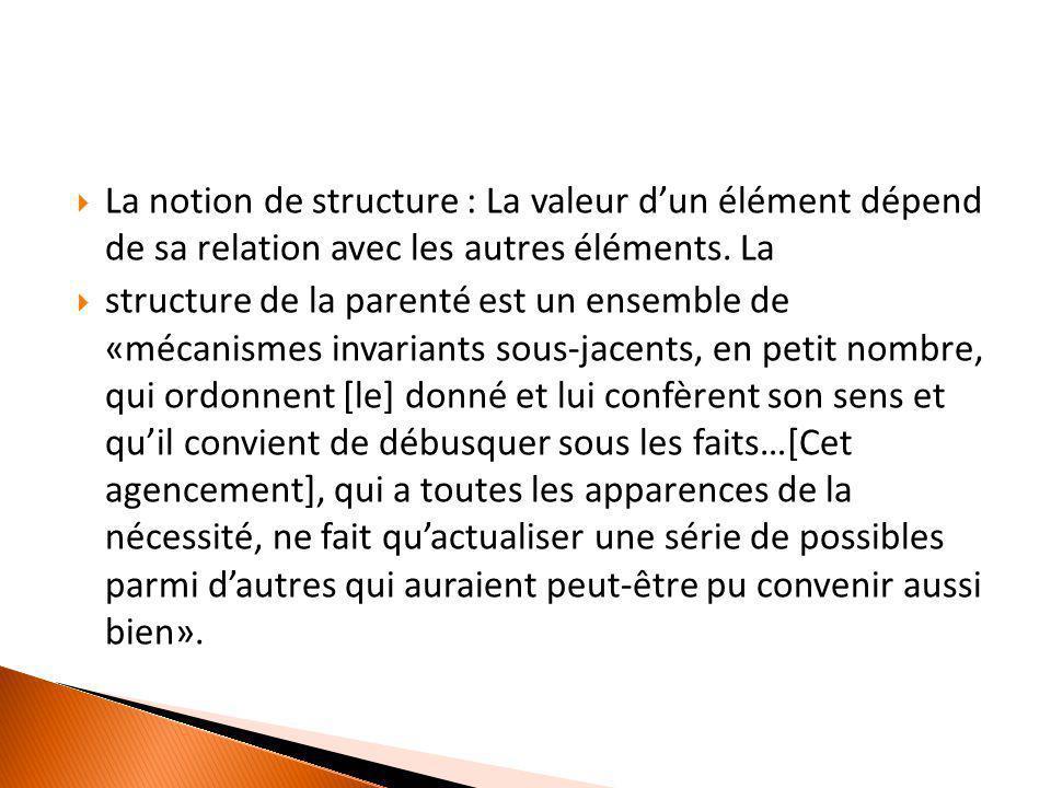  La notion de structure : La valeur d'un élément dépend de sa relation avec les autres éléments. La  structure de la parenté est un ensemble de «méc