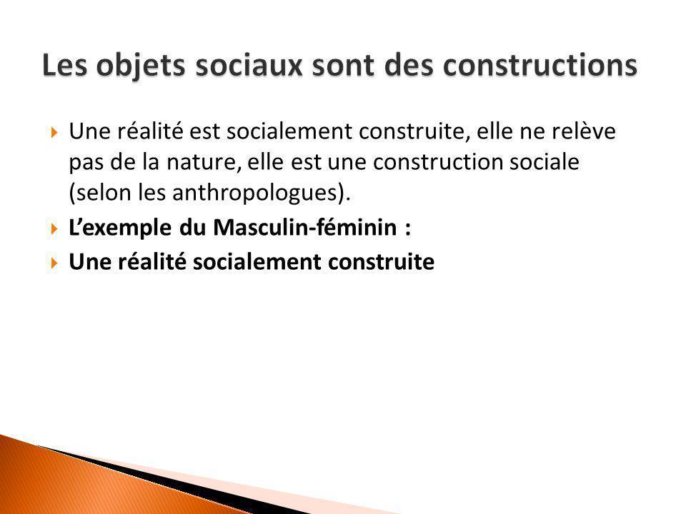  Une réalité est socialement construite, elle ne relève pas de la nature, elle est une construction sociale (selon les anthropologues).  L'exemple d