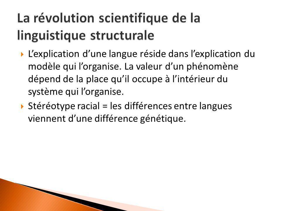  L'explication d'une langue réside dans l'explication du modèle qui l'organise. La valeur d'un phénomène dépend de la place qu'il occupe à l'intérieu