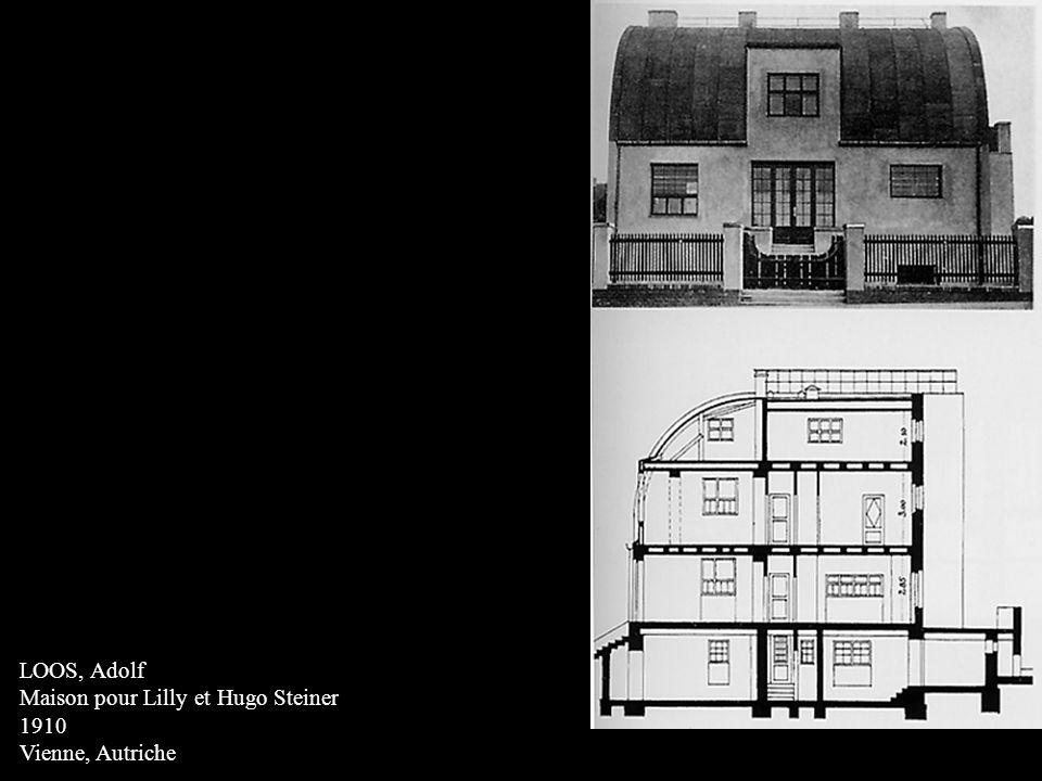 LE CORBUSIER Maison Citrohan 2 Modèle 1922 La Maison Citroën donne corps à l'idée de la « machine à habiter » La boîte rectangulaire posée sur pilotis (ce qui libère le sol pour la circulation) implique l'utilisation de la structure Dom-ino en béton armé.