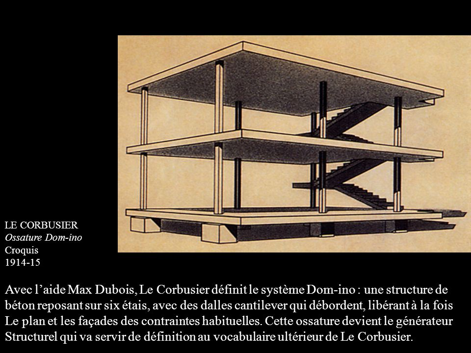 LE CORBUSIER Ossature Dom-ino Croquis 1914-15 Avec l'aide Max Dubois, Le Corbusier définit le système Dom-ino : une structure de béton reposant sur si