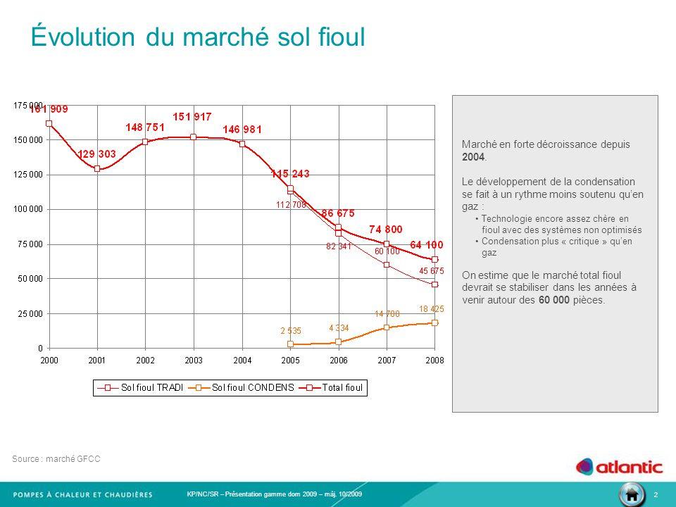 KP/NC/SR – Présentation gamme dom 2009 – màj.