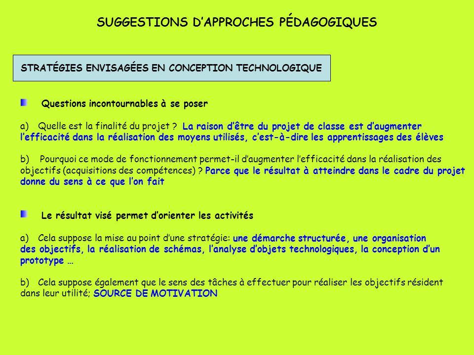 SUGGESTIONS D'APPROCHES PÉDAGOGIQUES STRATÉGIES ENVISAGÉES EN CONCEPTION TECHNOLOGIQUE Questions incontournables à se poser a)Quelle est la finalité du projet .