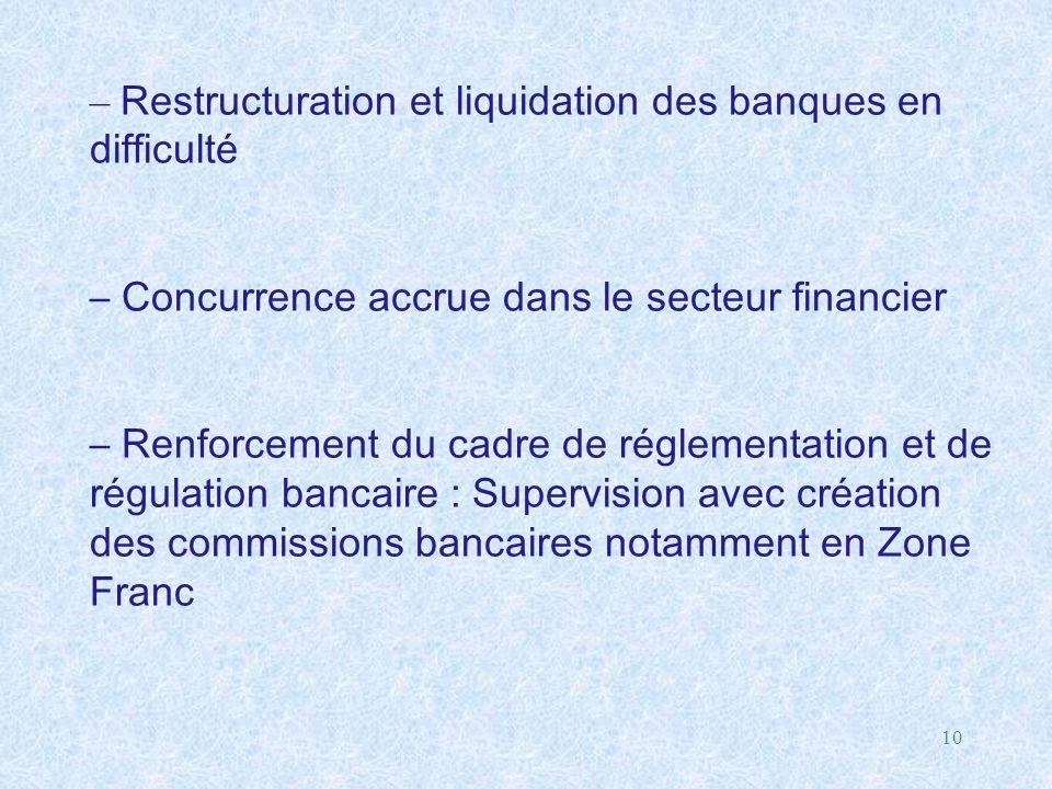 10 – Restructuration et liquidation des banques en difficulté – Concurrence accrue dans le secteur financier – Renforcement du cadre de réglementation