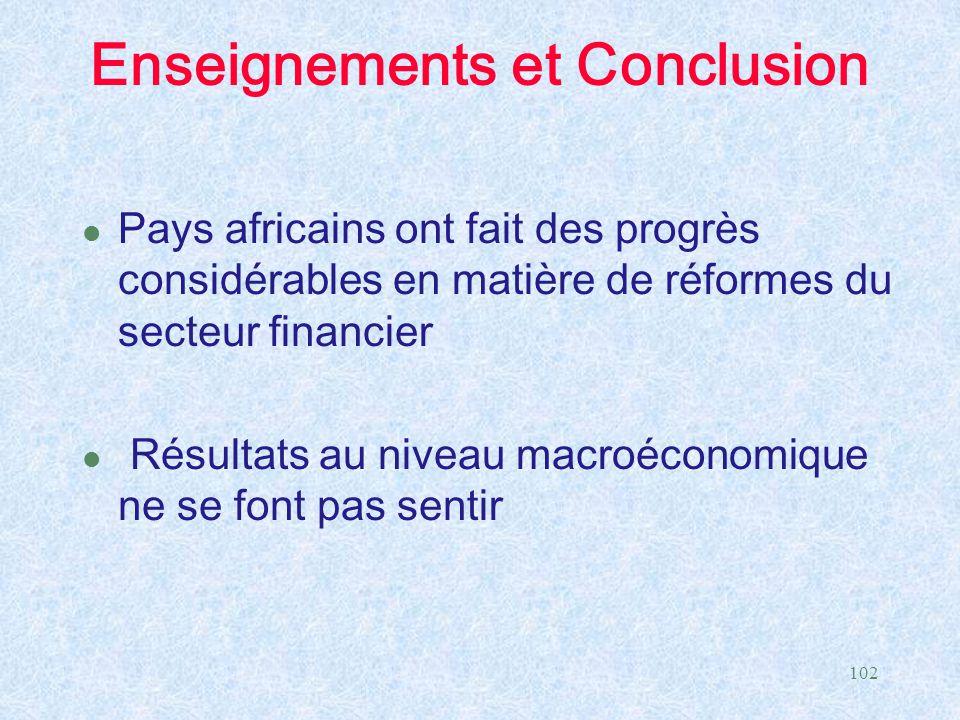 102 Enseignements et Conclusion l Pays africains ont fait des progrès considérables en matière de réformes du secteur financier l Résultats au niveau