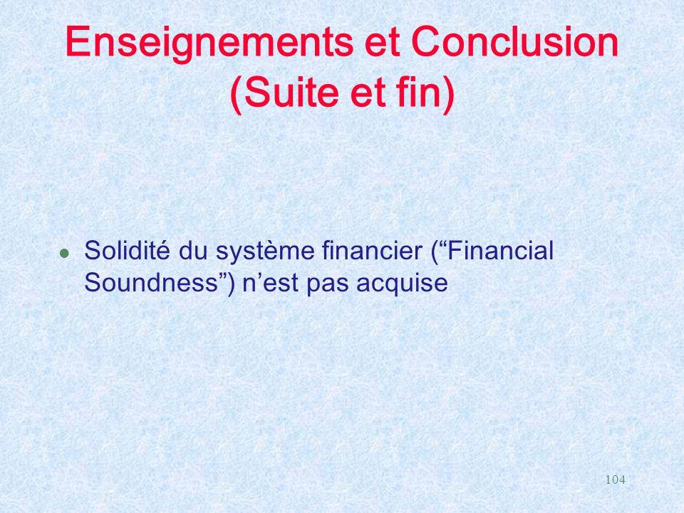 """104 Enseignements et Conclusion (Suite et fin) l Solidité du système financier (""""Financial Soundness"""") n'est pas acquise"""