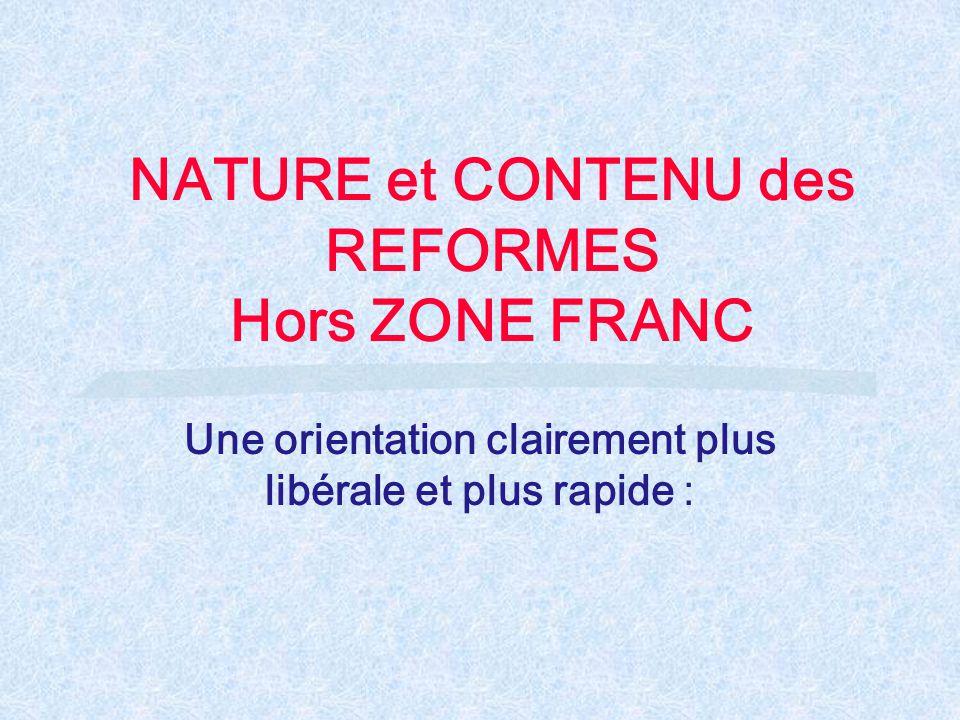 NATURE et CONTENU des REFORMES Hors ZONE FRANC Une orientation clairement plus libérale et plus rapide :