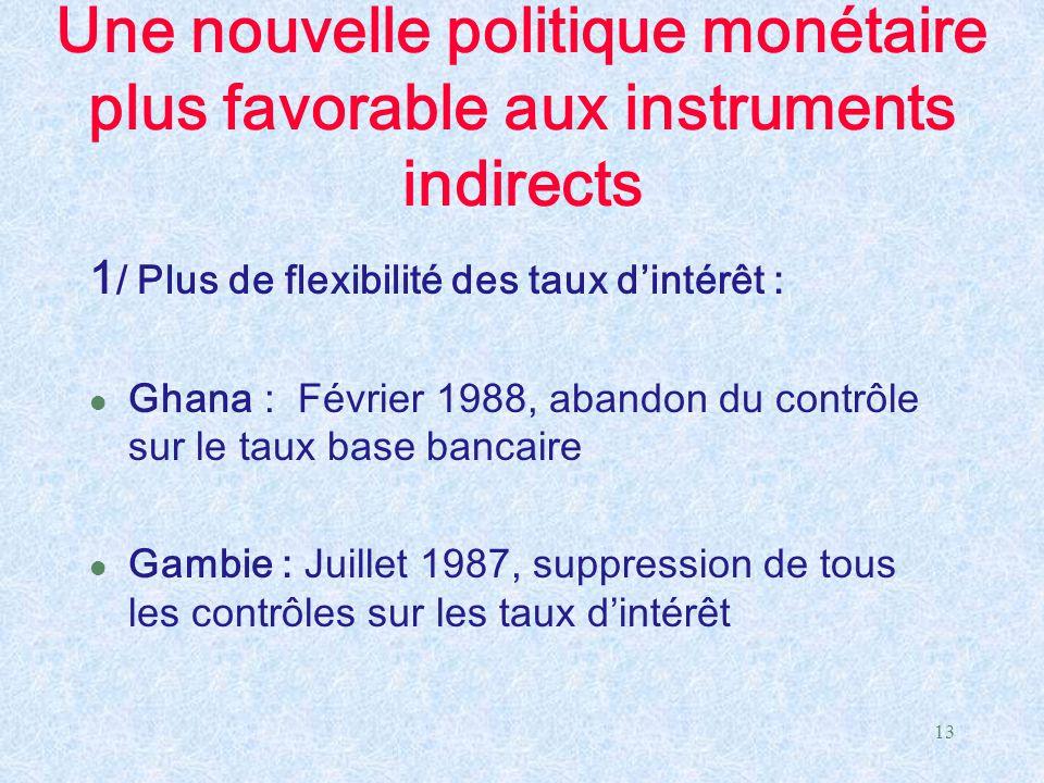 13 Une nouvelle politique monétaire plus favorable aux instruments indirects 1 / Plus de flexibilité des taux d'intérêt : l Ghana : Février 1988, aban