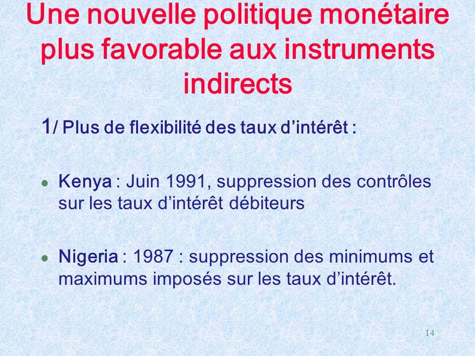 14 Une nouvelle politique monétaire plus favorable aux instruments indirects 1 / Plus de flexibilité des taux d'intérêt : l Kenya : Juin 1991, suppres
