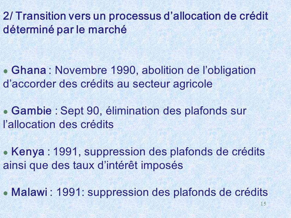 15 2/ Transition vers un processus d'allocation de crédit déterminé par le marché l Ghana : Novembre 1990, abolition de l'obligation d'accorder des cr