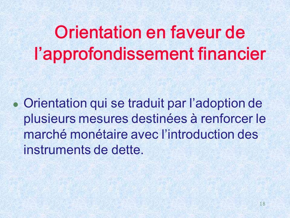 18 Orientation en faveur de l'approfondissement financier l Orientation qui se traduit par l'adoption de plusieurs mesures destinées à renforcer le ma
