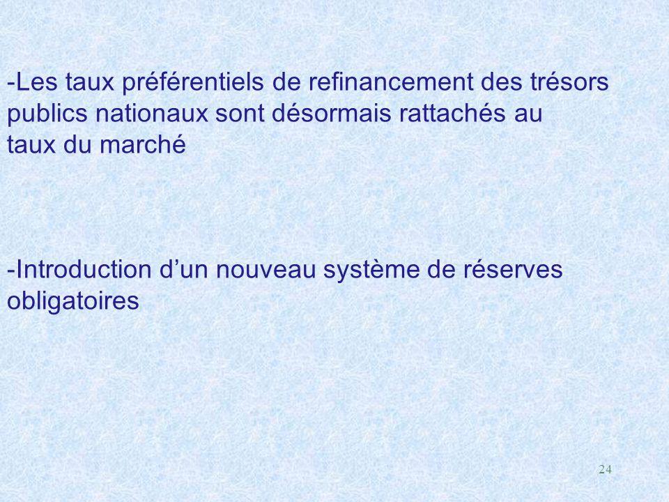 24 -Les taux préférentiels de refinancement des trésors publics nationaux sont désormais rattachés au taux du marché -Introduction d'un nouveau systèm