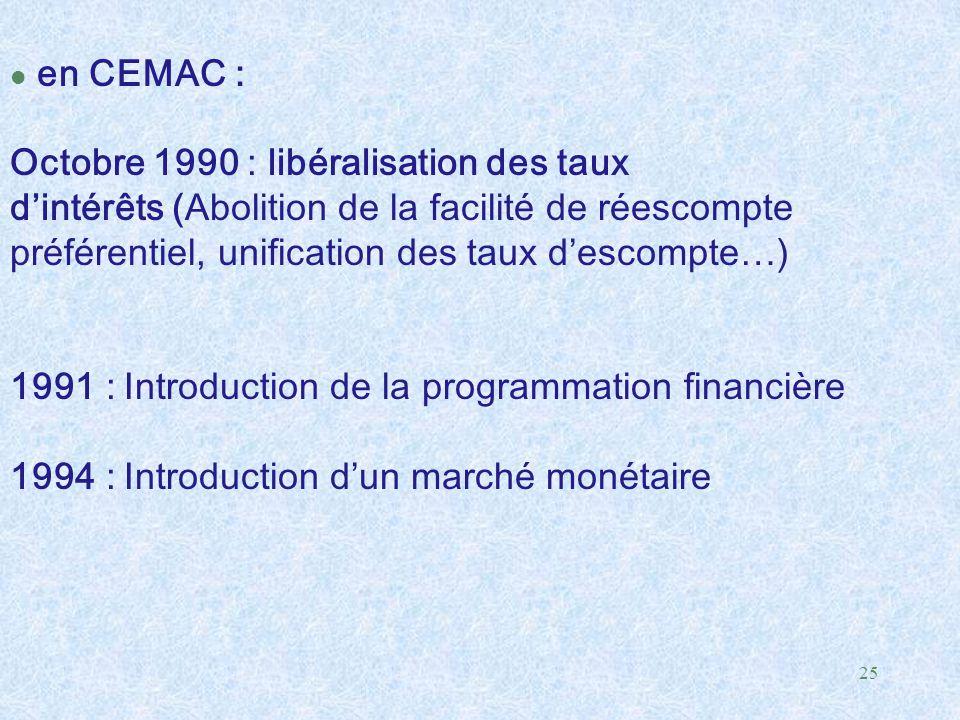 25 l en CEMAC : Octobre 1990 : libéralisation des taux d'intérêts (Abolition de la facilité de réescompte préférentiel, unification des taux d'escompt
