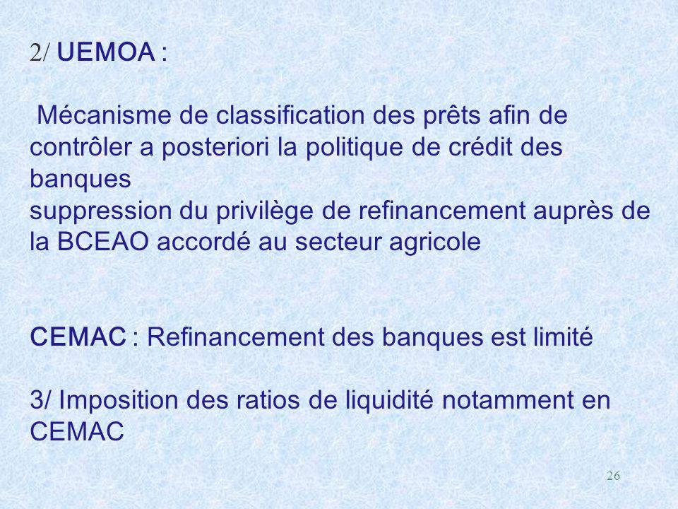 26 2/ UEMOA : Mécanisme de classification des prêts afin de contrôler a posteriori la politique de crédit des banques suppression du privilège de refi