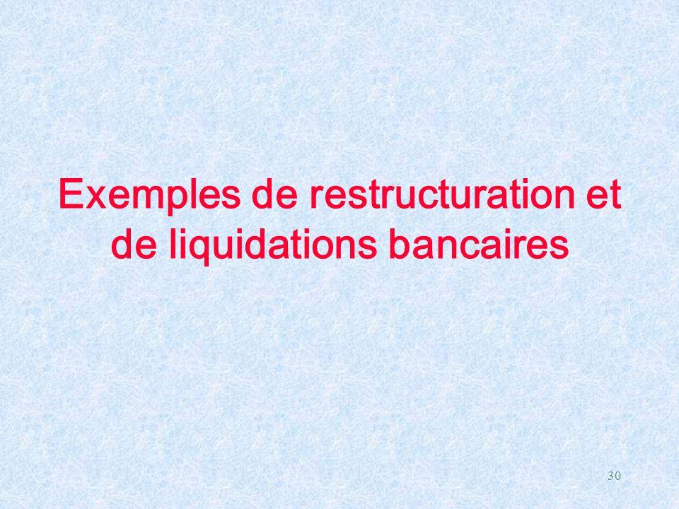 30 Exemples de restructuration et de liquidations bancaires