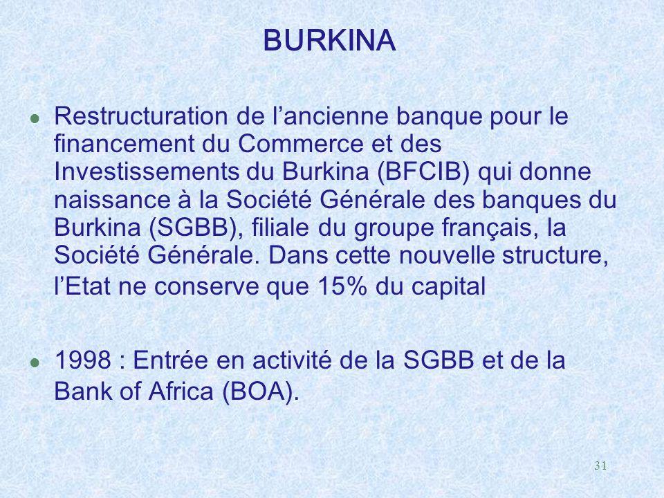 31 BURKINA l Restructuration de l'ancienne banque pour le financement du Commerce et des Investissements du Burkina (BFCIB) qui donne naissance à la S