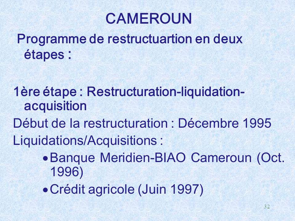 32 CAMEROUN Programme de restructuartion en deux étapes : 1ère étape : Restructuration-liquidation- acquisition Début de la restructuration : Décembre