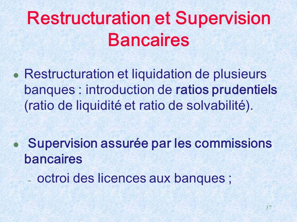 37 Restructuration et Supervision Bancaires l Restructuration et liquidation de plusieurs banques : introduction de ratios prudentiels (ratio de liqui
