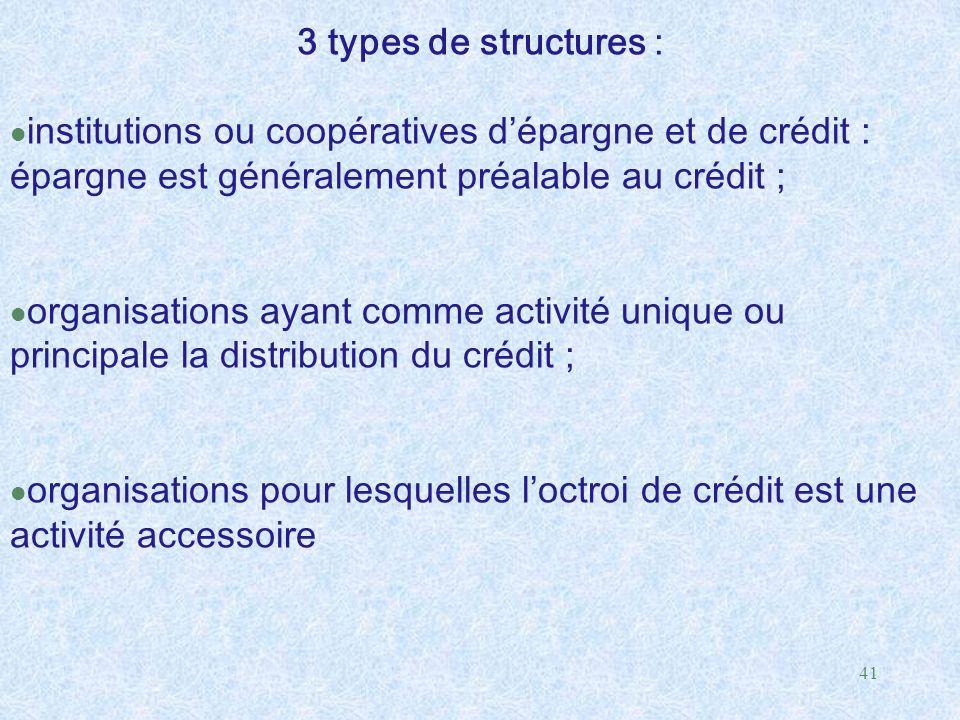 41 3 types de structures : l institutions ou coopératives d'épargne et de crédit : épargne est généralement préalable au crédit ; l organisations ayan