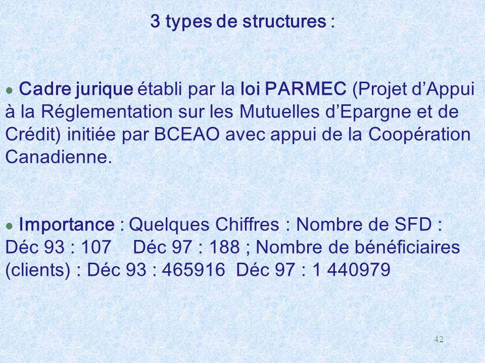 42 3 types de structures : l Cadre jurique établi par la loi PARMEC (Projet d'Appui à la Réglementation sur les Mutuelles d'Epargne et de Crédit) init