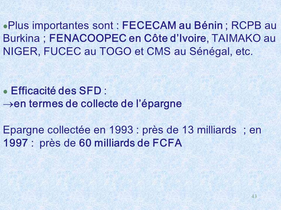 43 l Plus importantes sont : FECECAM au Bénin ; RCPB au Burkina ; FENACOOPEC en Côte d'Ivoire, TAIMAKO au NIGER, FUCEC au TOGO et CMS au Sénégal, etc.