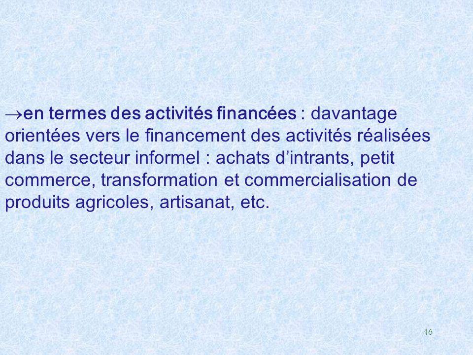46  en termes des activités financées : davantage orientées vers le financement des activités réalisées dans le secteur informel : achats d'intrants,
