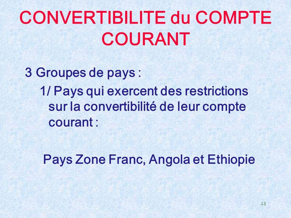 48 CONVERTIBILITE du COMPTE COURANT 3 Groupes de pays : 1/ Pays qui exercent des restrictions sur la convertibilité de leur compte courant : Pays Zone