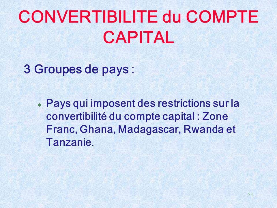 51 CONVERTIBILITE du COMPTE CAPITAL 3 Groupes de pays : l Pays qui imposent des restrictions sur la convertibilité du compte capital : Zone Franc, Gha