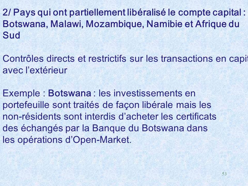 53 2/ Pays qui ont partiellement libéralisé le compte capital : Botswana, Malawi, Mozambique, Namibie et Afrique du Sud Contrôles directs et restricti