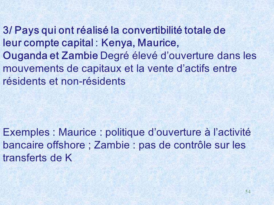 54 3/ Pays qui ont réalisé la convertibilité totale de leur compte capital : Kenya, Maurice, Ouganda et Zambie Degré élevé d'ouverture dans les mouvem
