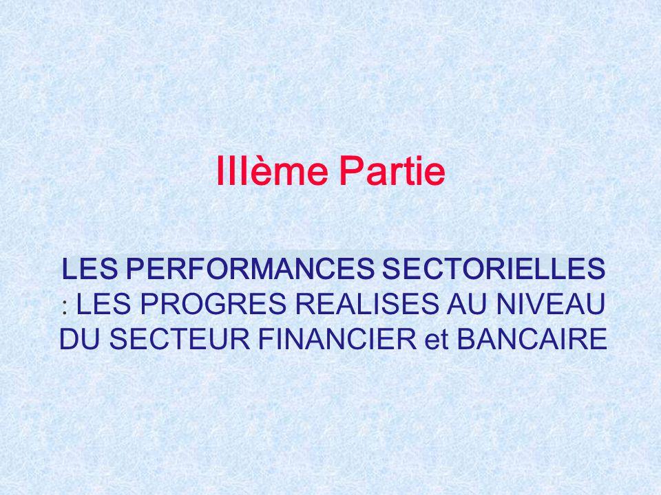IIIème Partie LES PERFORMANCES SECTORIELLES : LES PROGRES REALISES AU NIVEAU DU SECTEUR FINANCIER et BANCAIRE