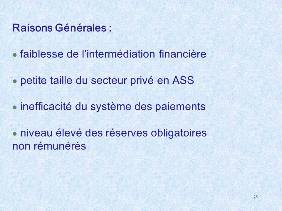 65 Raisons Générales : l faiblesse de l'intermédiation financière l petite taille du secteur privé en ASS l inefficacité du système des paiements l ni