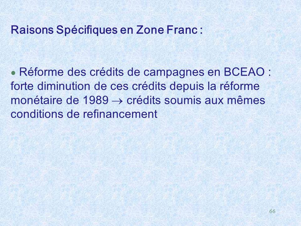 66 Raisons Spécifiques en Zone Franc : l Réforme des crédits de campagnes en BCEAO : forte diminution de ces crédits depuis la réforme monétaire de 19