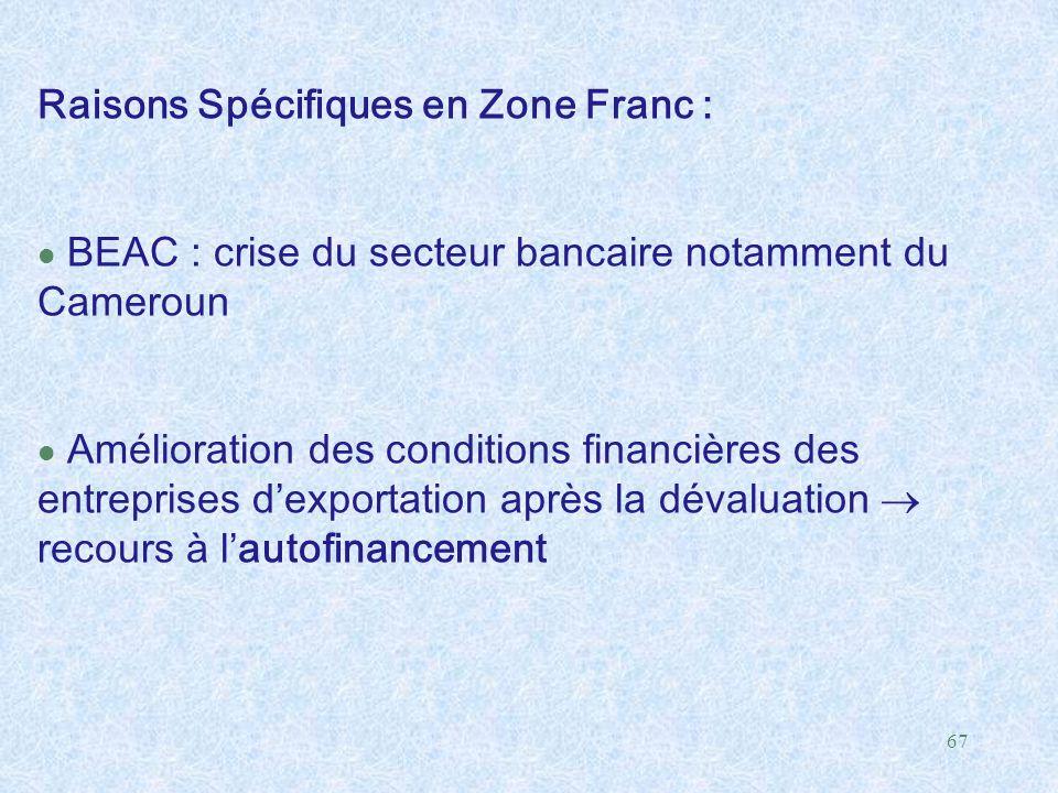 67 Raisons Spécifiques en Zone Franc : l BEAC : crise du secteur bancaire notamment du Cameroun l Amélioration des conditions financières des entrepri