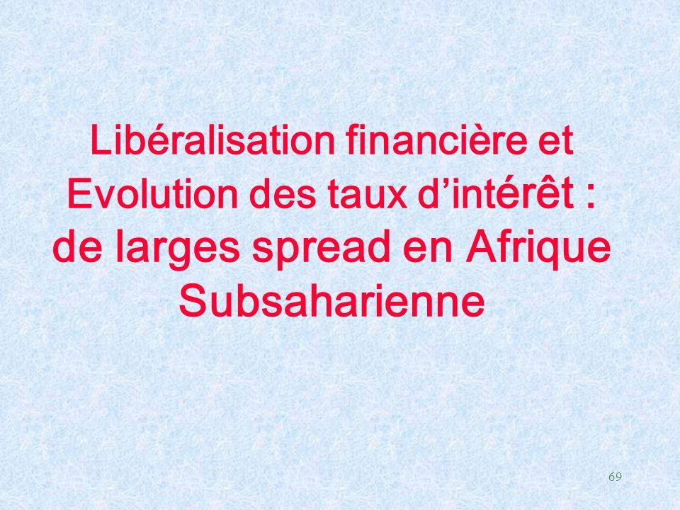 69 Libéralisation financière et Evolution des taux d'int érêt : de larges spread en Afrique Subsaharienne