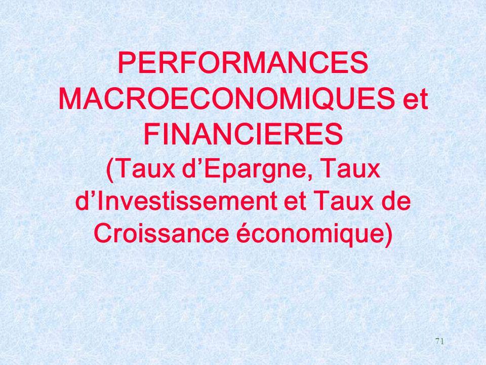71 PERFORMANCES MACROECONOMIQUES et FINANCIERES (Taux d'Epargne, Taux d'Investissement et Taux de Croissance économique)