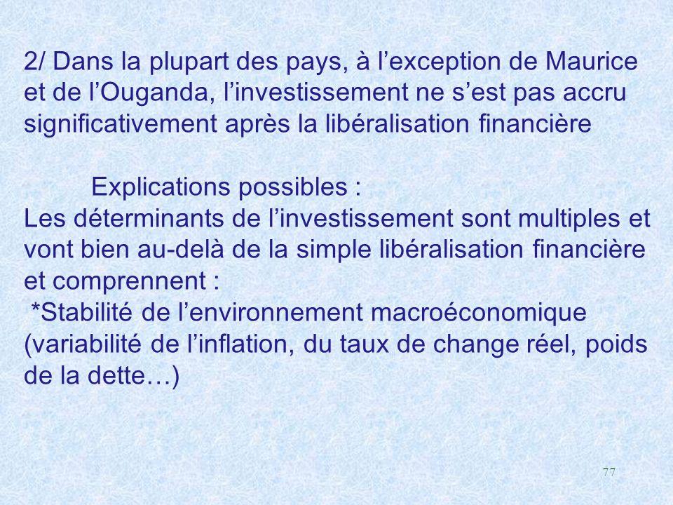 77 2/ Dans la plupart des pays, à l'exception de Maurice et de l'Ouganda, l'investissement ne s'est pas accru significativement après la libéralisatio