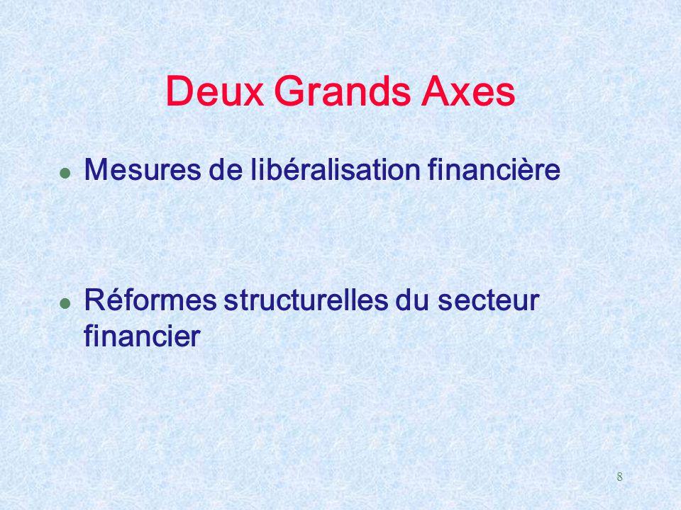 8 Deux Grands Axes l Mesures de libéralisation financière l Réformes structurelles du secteur financier