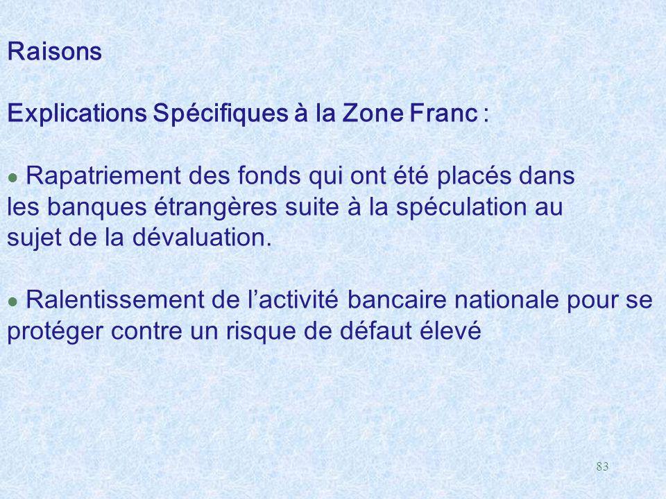 83 Raisons Explications Spécifiques à la Zone Franc : l Rapatriement des fonds qui ont été placés dans les banques étrangères suite à la spéculation a