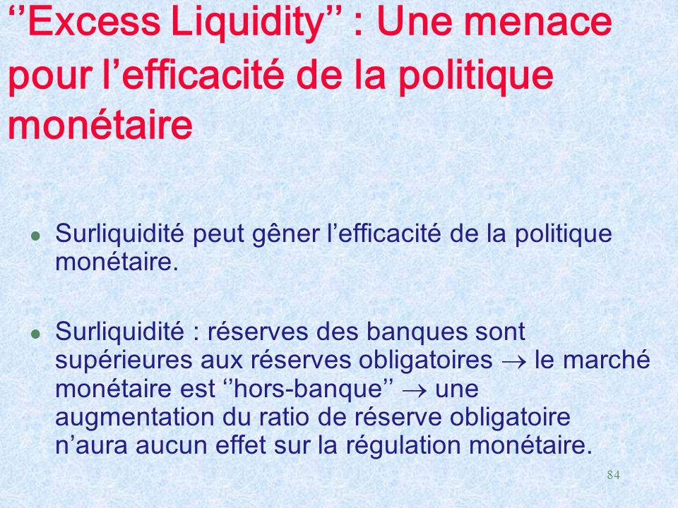84 ''Excess Liquidity'' : Une menace pour l'efficacité de la politique monétaire l Surliquidité peut gêner l'efficacité de la politique monétaire. l S