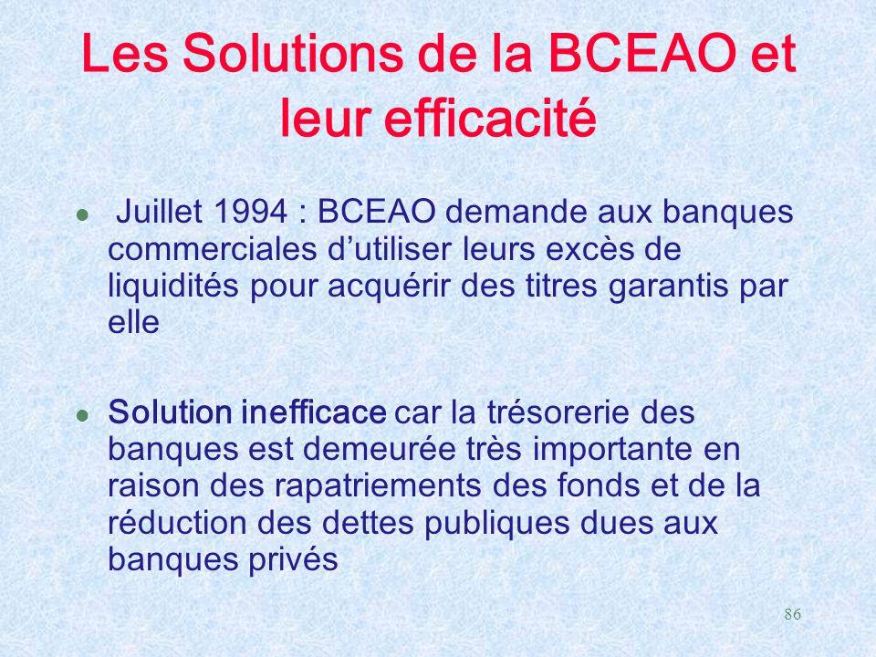 86 Les Solutions de la BCEAO et leur efficacité Juillet 1994 : BCEAO demande aux banques commerciales d'utiliser leurs excès de liquidités pour acquér