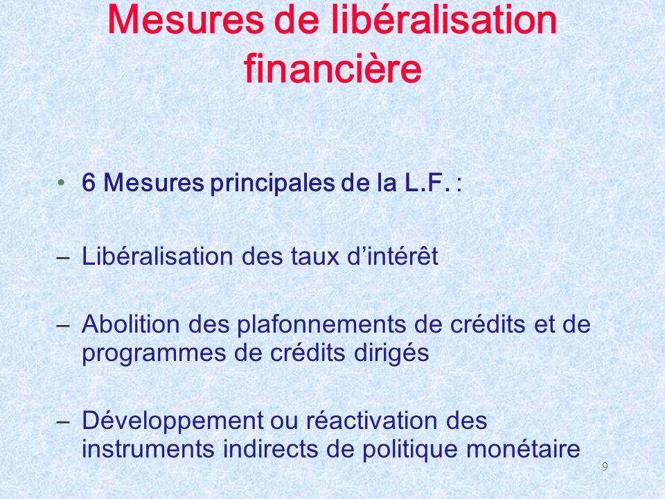9 Mesures de libéralisation financière 6 Mesures principales de la L.F. : –Libéralisation des taux d'intérêt –Abolition des plafonnements de crédits e