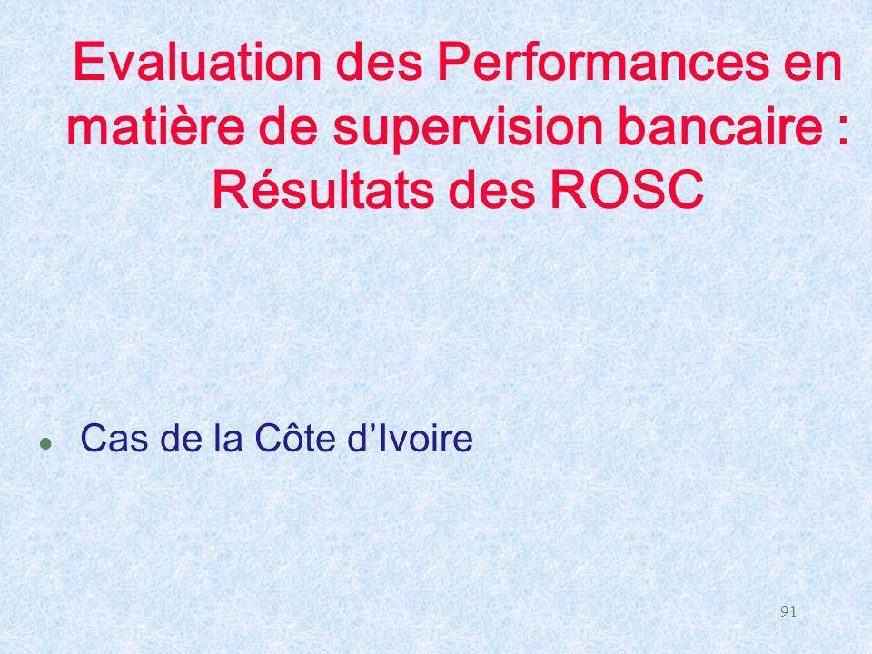 91 Evaluation des Performances en matière de supervision bancaire : Résultats des ROSC l Cas de la Côte d'Ivoire